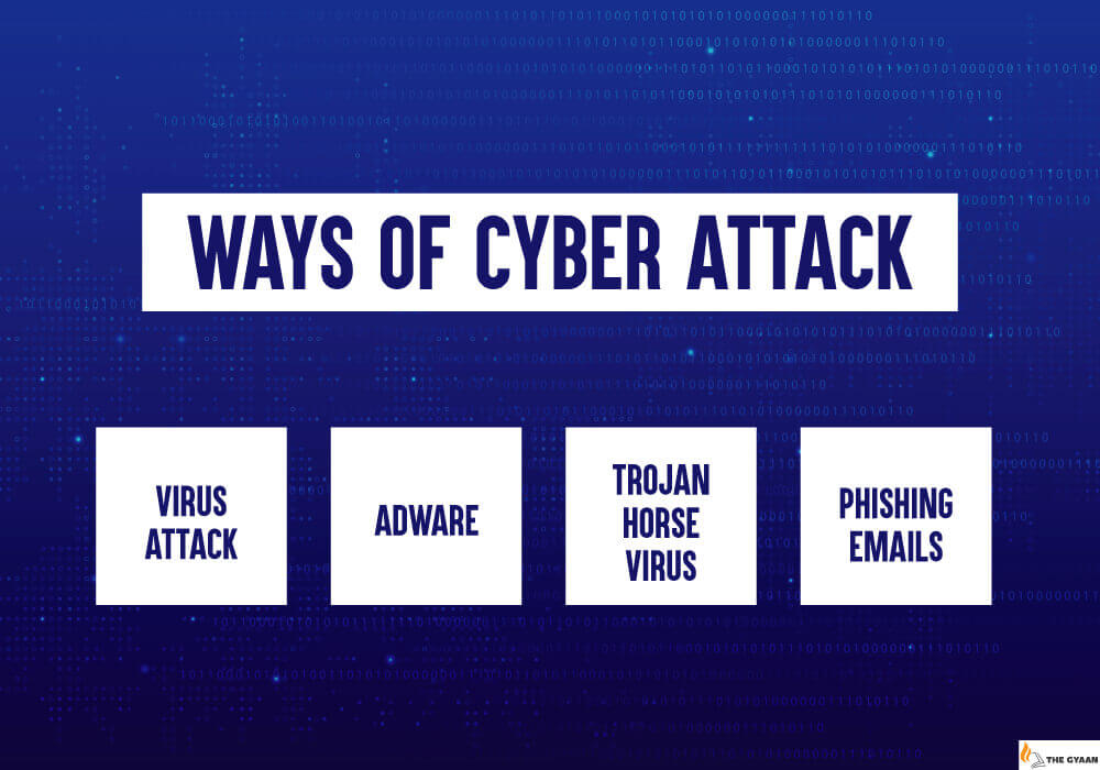 Ways of Cyber attack